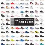 134 baskets mythiques