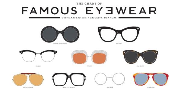 lunettes vue soleil homme